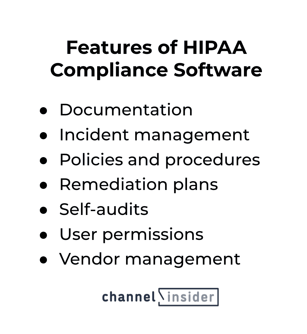 A graphic showing that the features of HIPAA compliance software are documentation, incident management, policies and procedures, remediation plans, self-audits, user permissions, and vendor management. Designed by Sam Ingalls